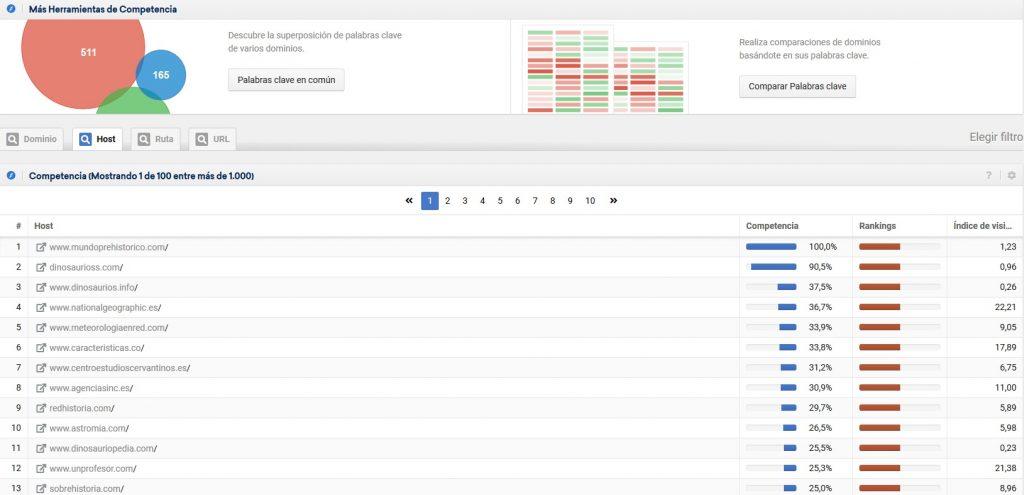 modulo para analizar la competencia con sistrix