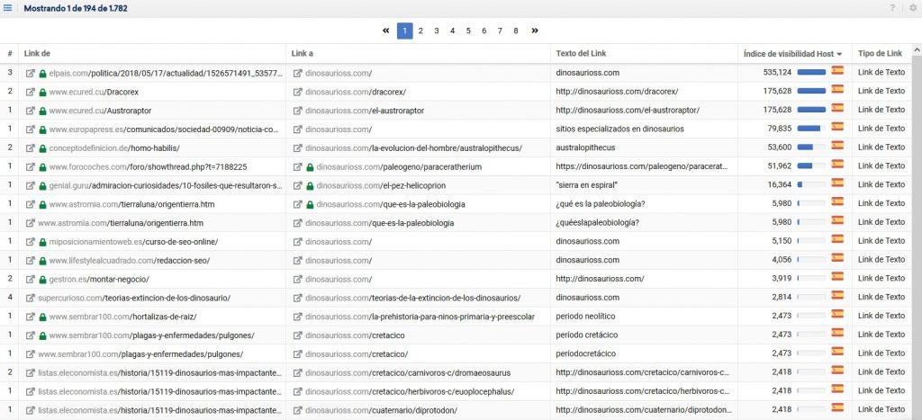modulo para saber los enlaces entrantes a tu proyecto