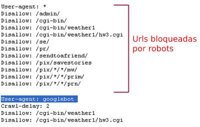 bloquear urls por robots txt