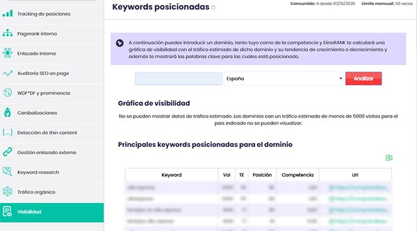 keywords posicionadas