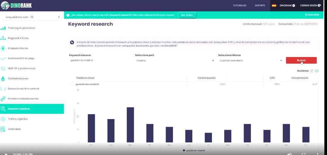 dinorank_keywords_research