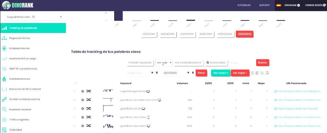 dinorank_tracking_posiciones