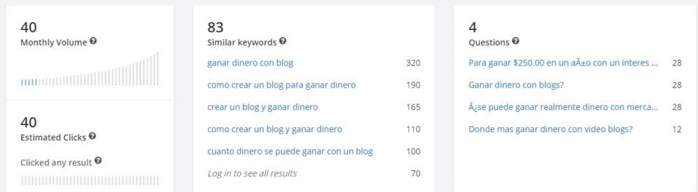 spyfu-keywords
