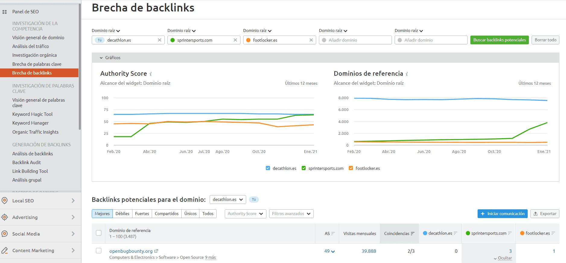 brecha de backlinks