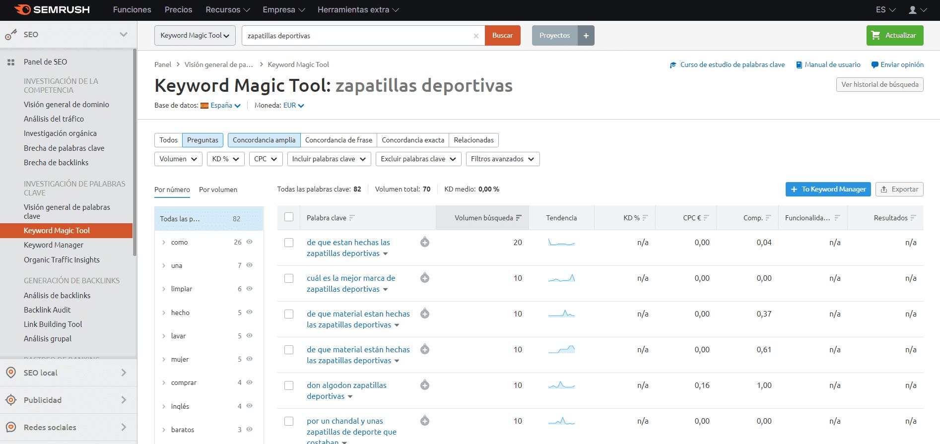 keyword magic tool preguntas