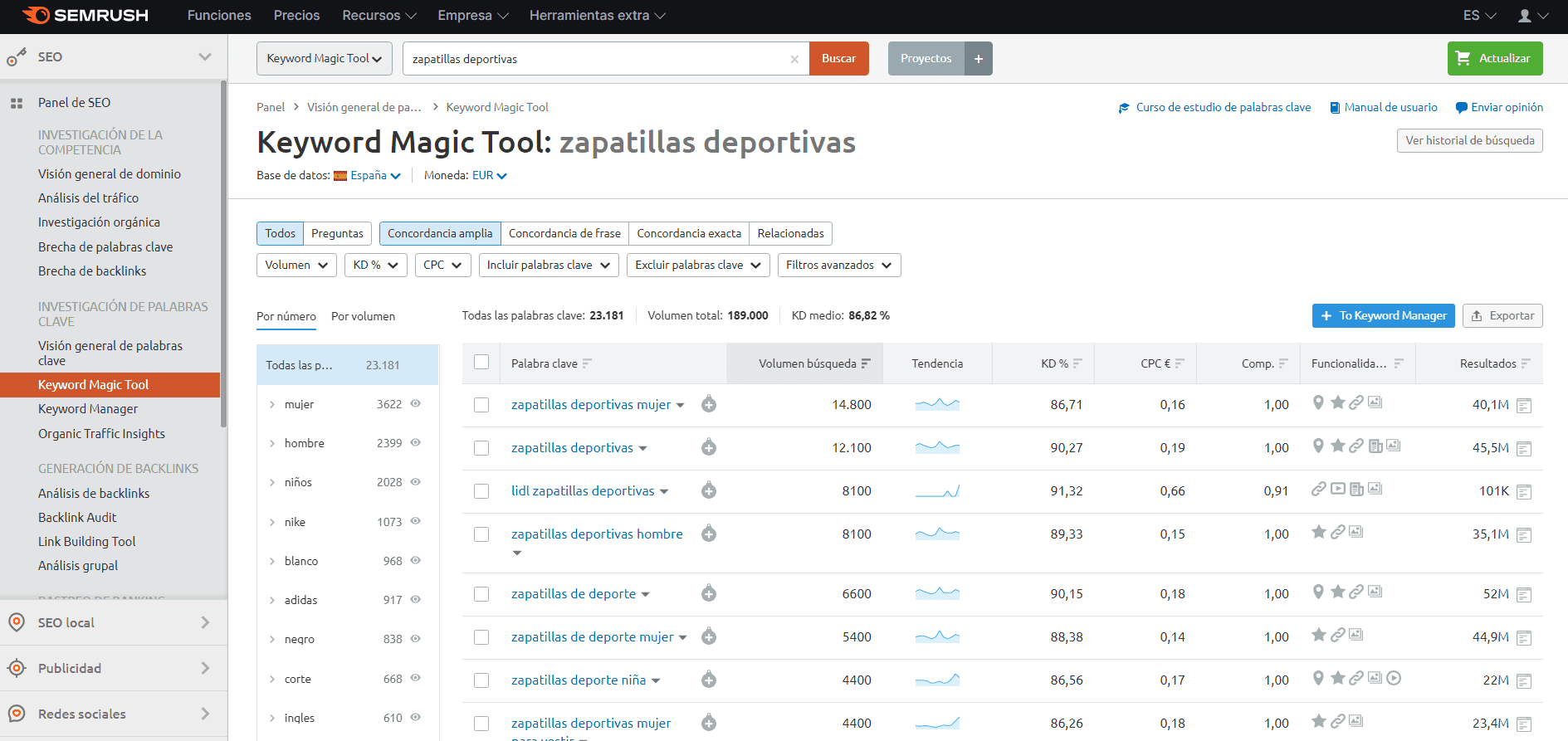 keyword magic tool zapatillas