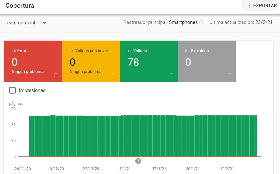 analisis sitemap