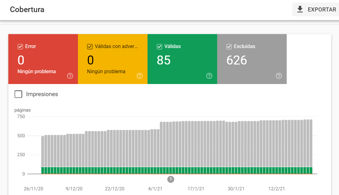 index search console