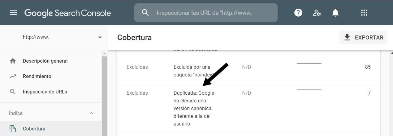 duplicadas google search console