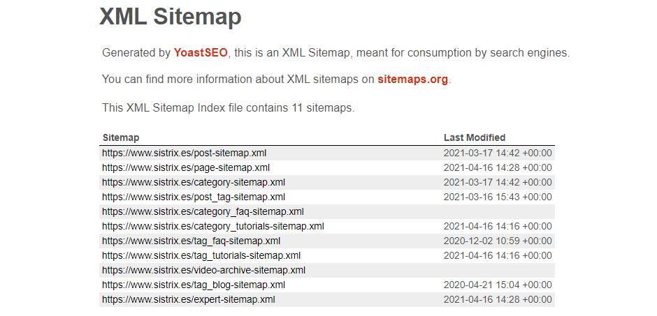 sitemap sistrix